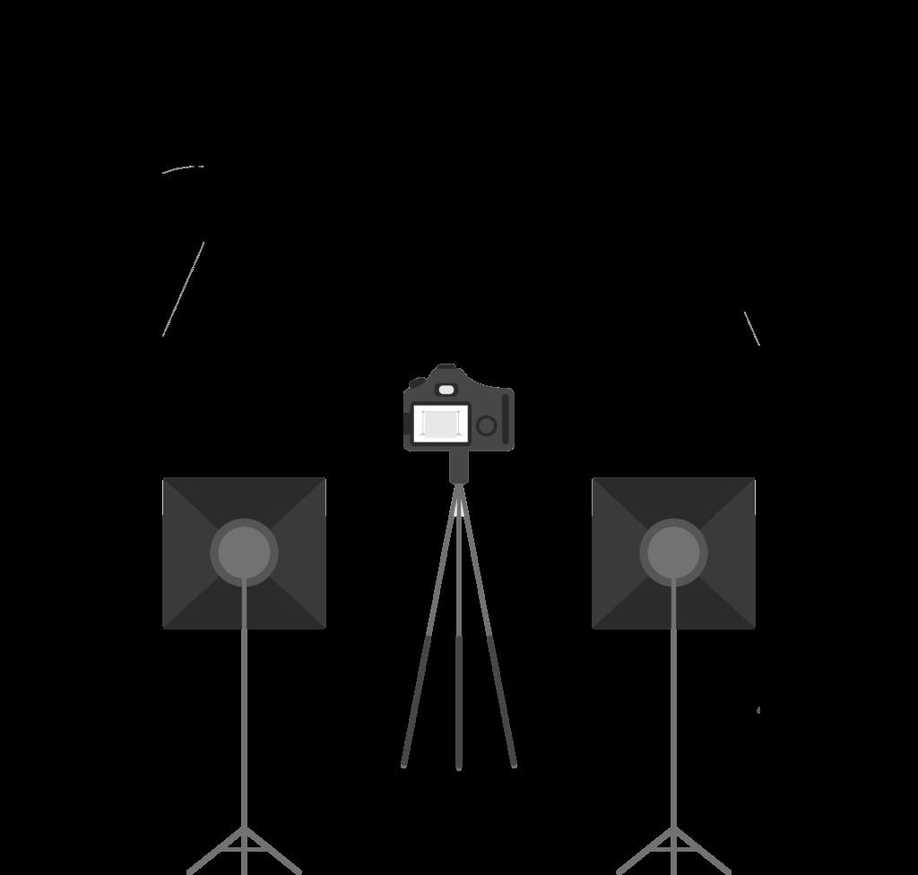 Foto Set